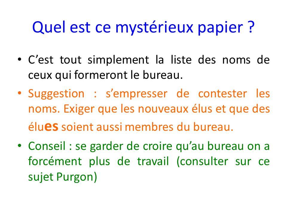 Quel est ce mystérieux papier