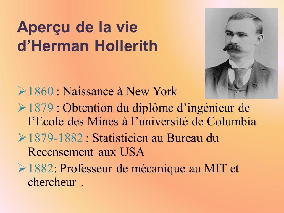 Aperçu de la vie d'Herman Hollerith