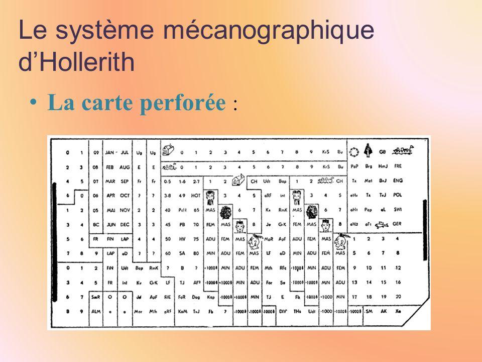 Le système mécanographique d'Hollerith