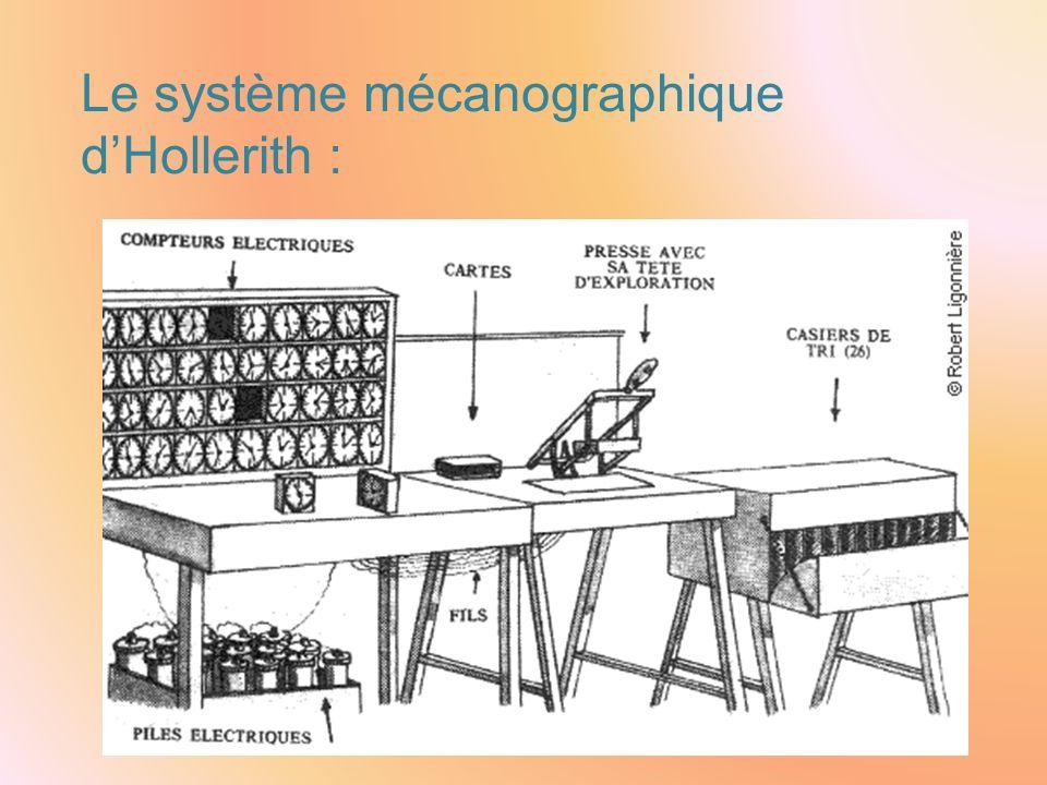 Le système mécanographique d'Hollerith :