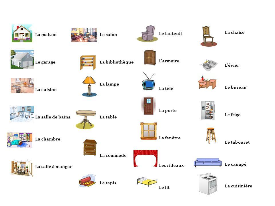 La maison Le garage. La cuisine. La salle de bains. La chambre. La salle à manger. Le salon. La bibliothèque.