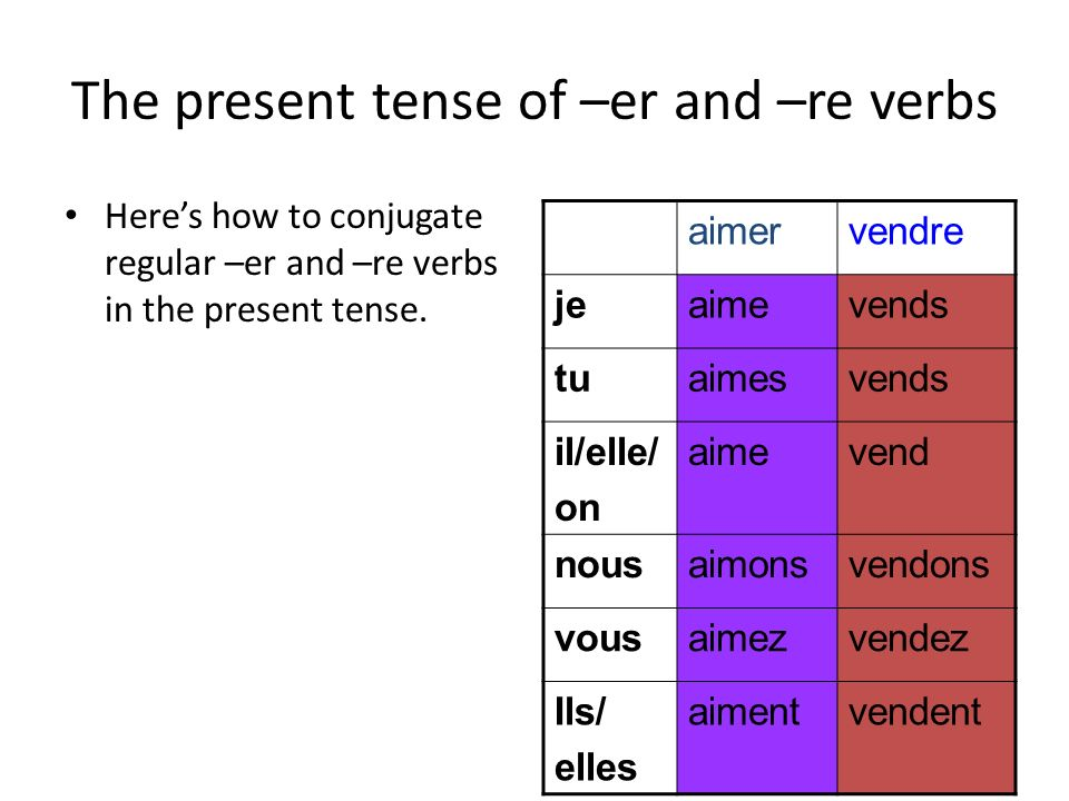 The present tense of –er and –re verbs