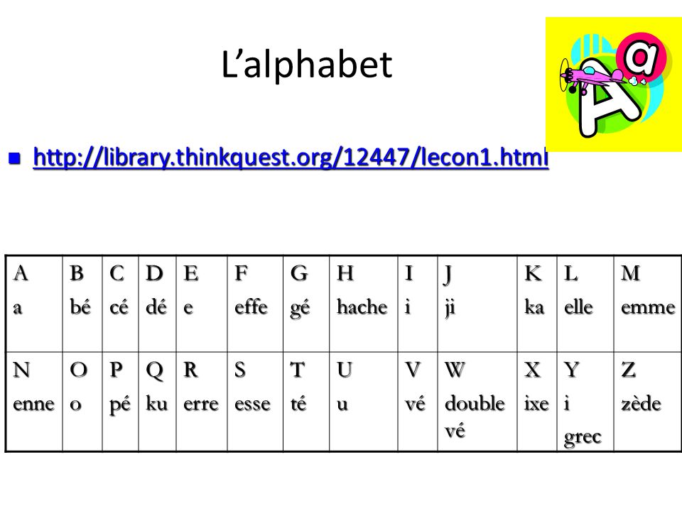 L'alphabet http://library.thinkquest.org/12447/lecon1.html A a B bé C