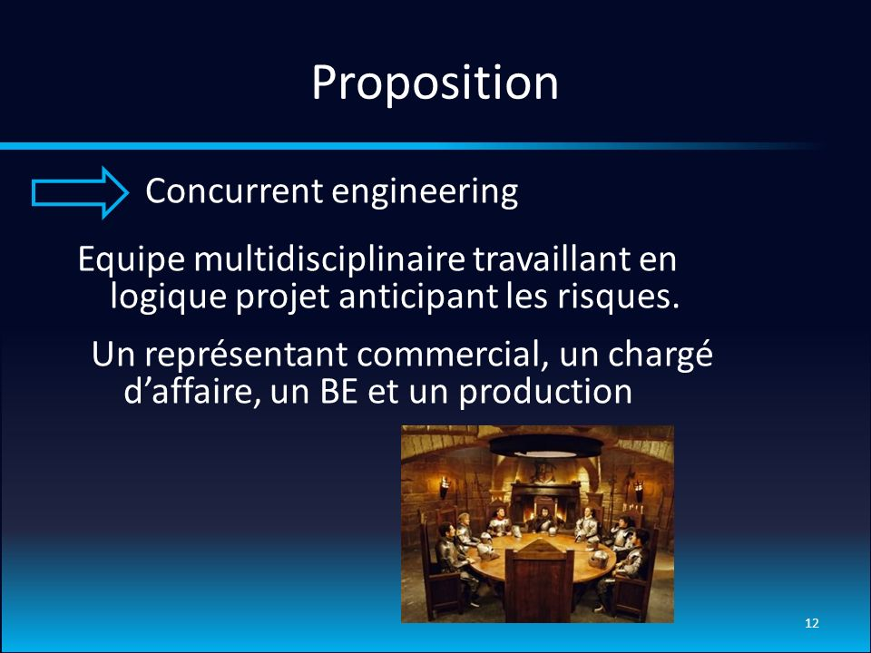 Proposition Concurrent engineering