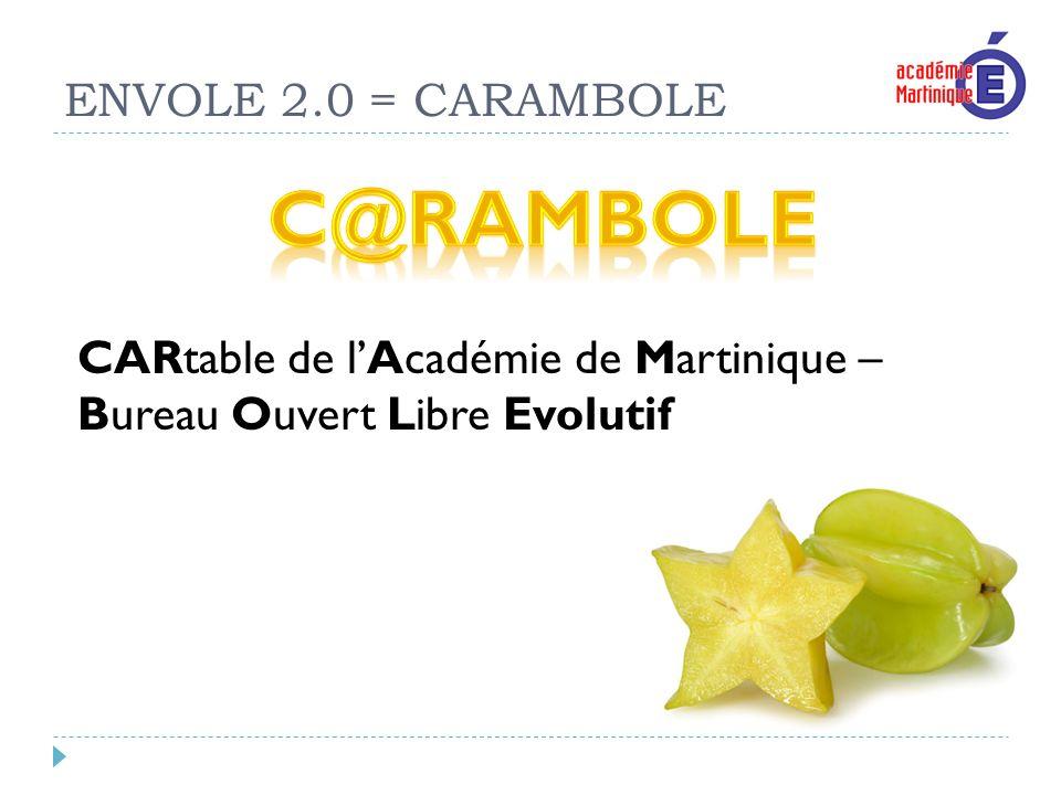 C@RAMBOLE ENVOLE 2.0 = CARAMBOLE