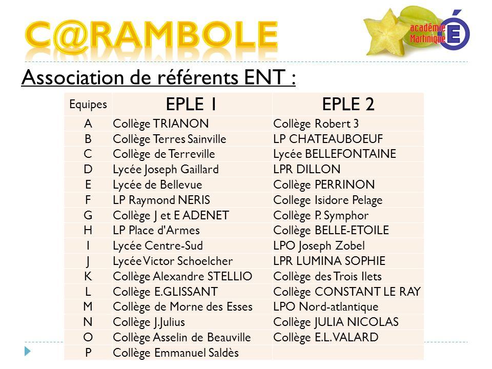 C@RAMBOLE Association de référents ENT : EPLE 1 EPLE 2 Equipes A