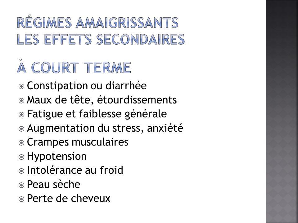 Régimes amaigrissants Les effets secondaires