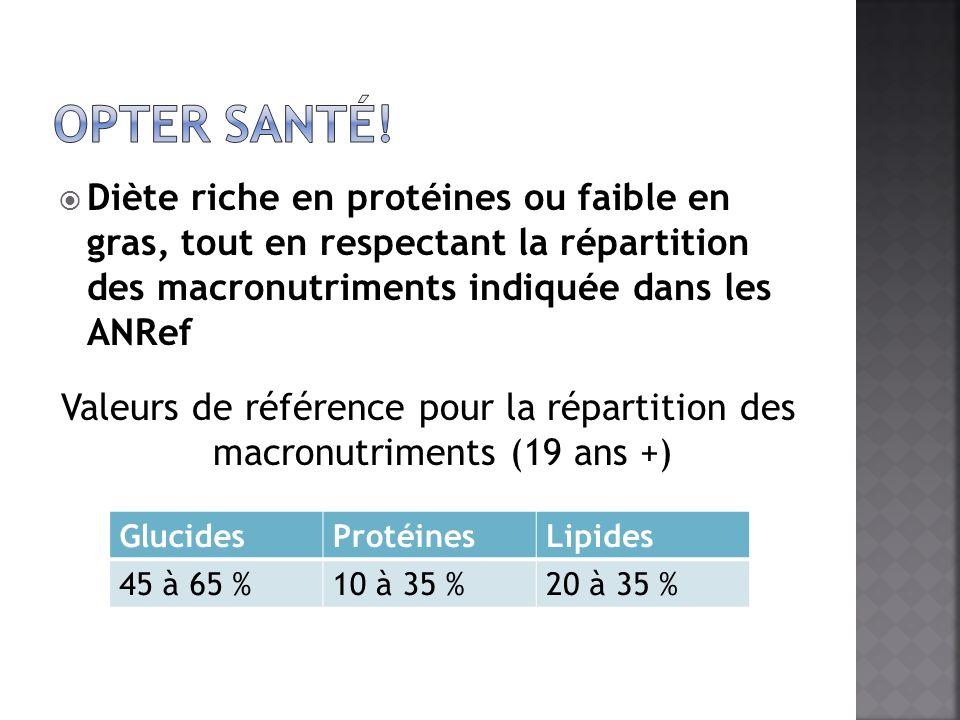 Opter santé! Diète riche en protéines ou faible en gras, tout en respectant la répartition des macronutriments indiquée dans les ANRef.
