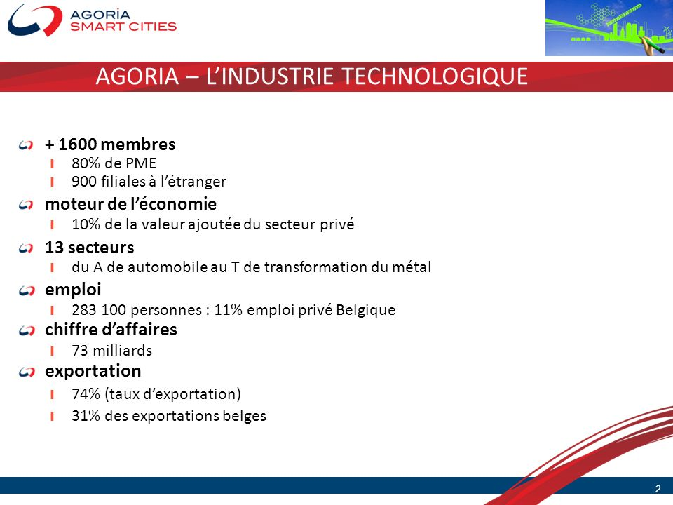 AGORIA – L'INDUSTRIE TECHNOLOGIQUE