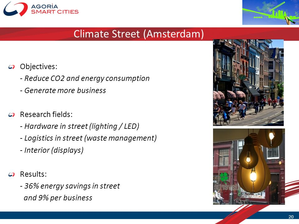 Climate Street (Amsterdam)