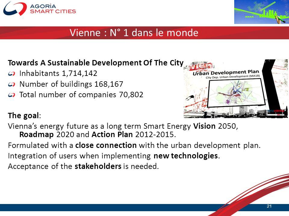 Vienne : N° 1 dans le monde