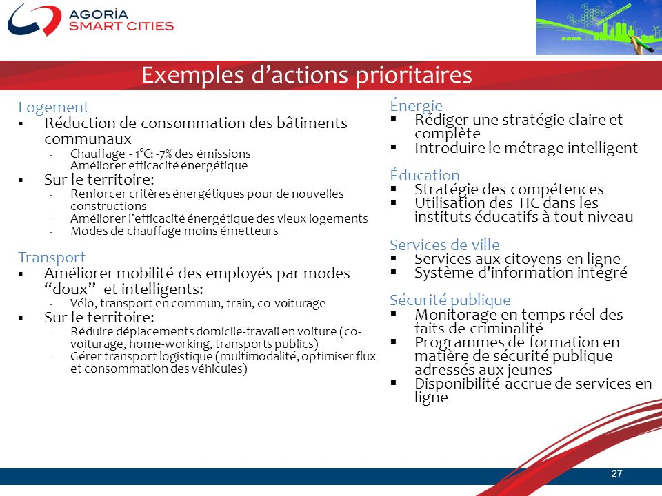 Exemples d'actions prioritaires