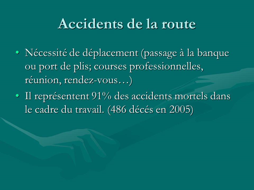 Accidents de la route Nécessité de déplacement (passage à la banque ou port de plis; courses professionnelles, réunion, rendez-vous…)