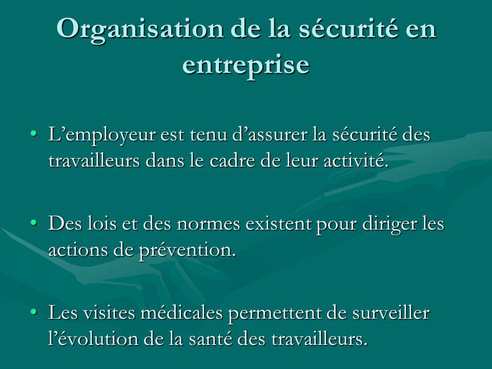 Organisation de la sécurité en entreprise