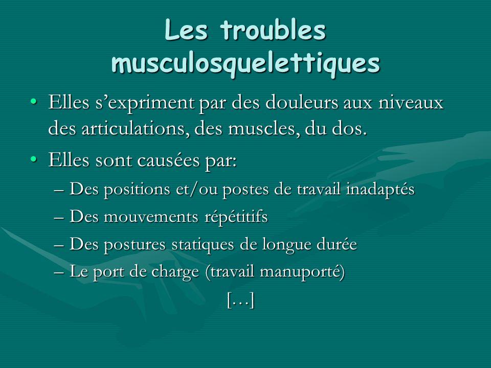 Les troubles musculosquelettiques