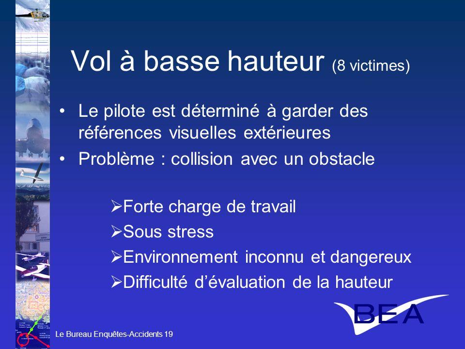 Vol à basse hauteur (8 victimes)