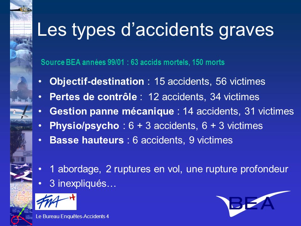 Les types d'accidents graves
