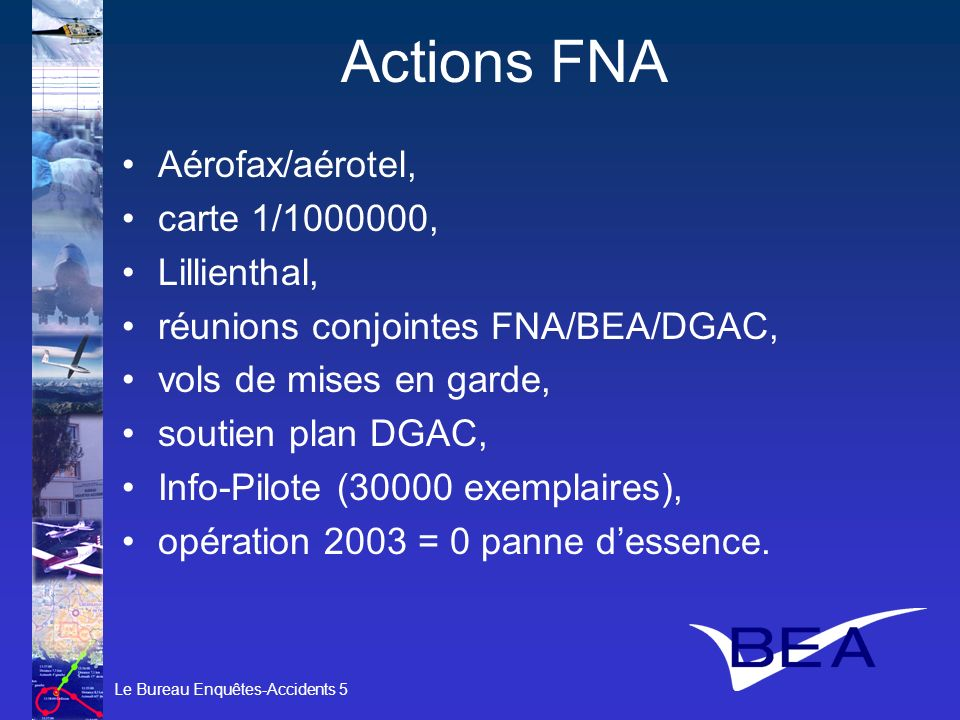 Actions FNA Aérofax/aérotel, carte 1/1000000, Lillienthal,