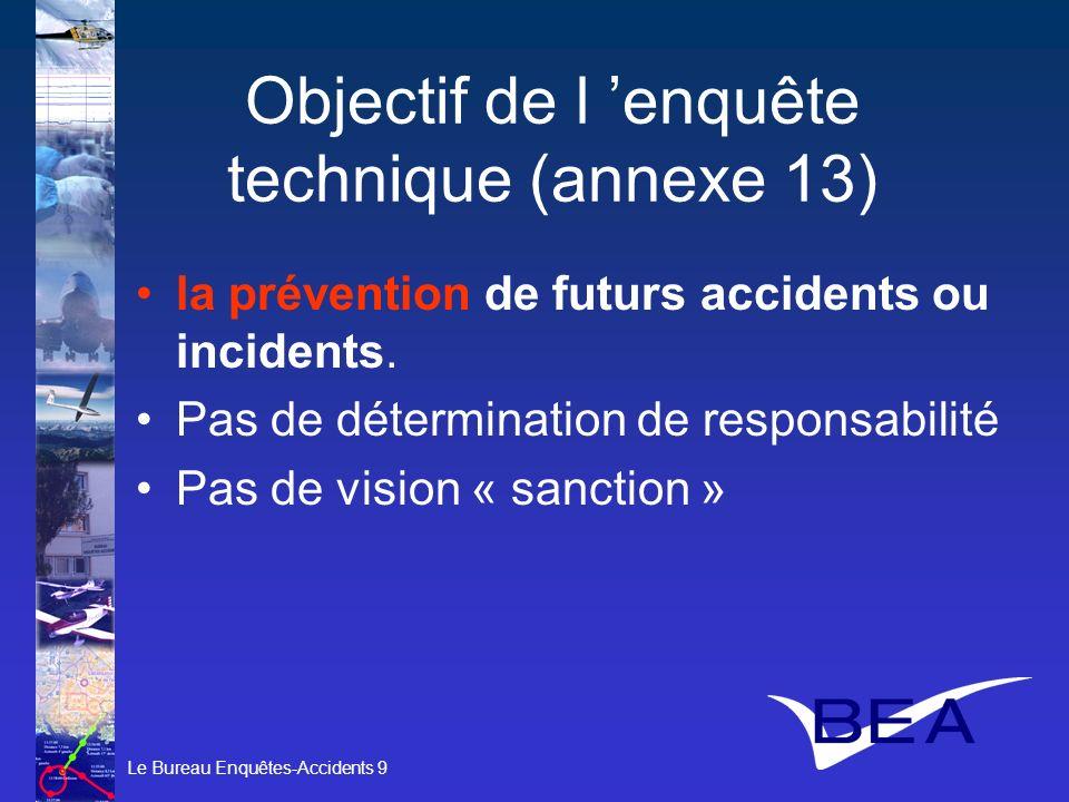 Objectif de l 'enquête technique (annexe 13)