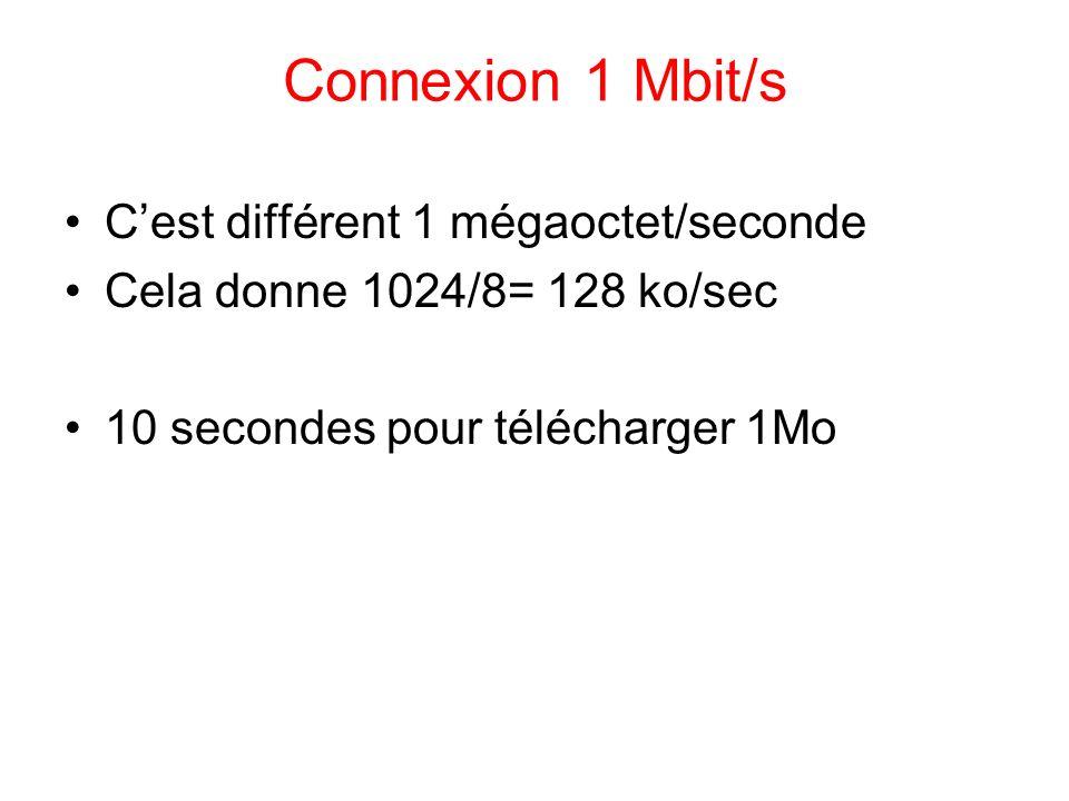 Connexion 1 Mbit/s C'est différent 1 mégaoctet/seconde