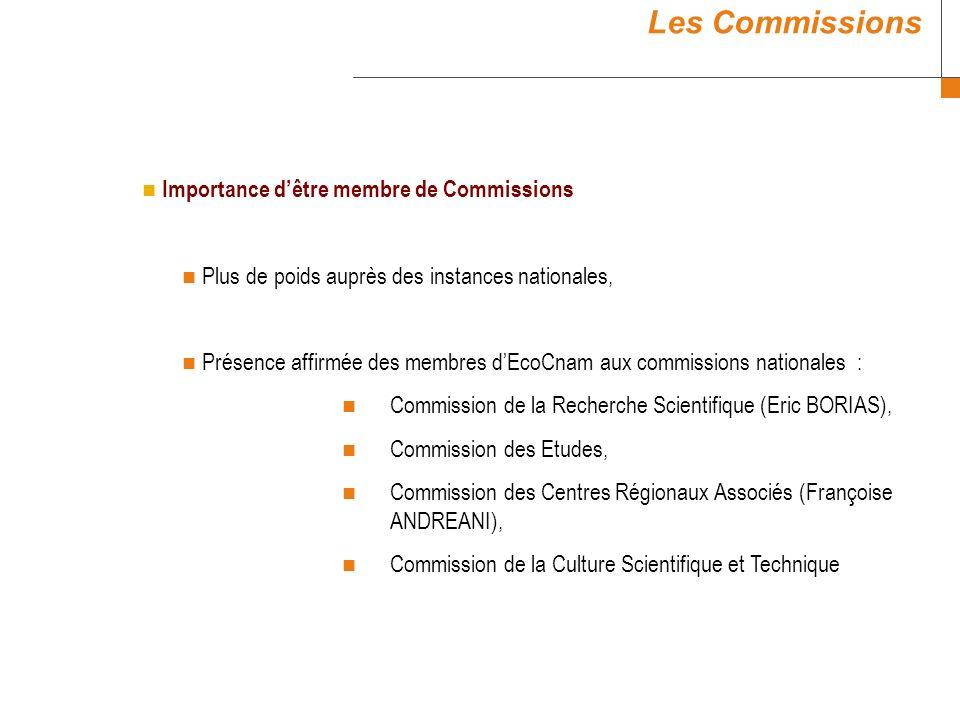 Les Commissions Importance d'être membre de Commissions