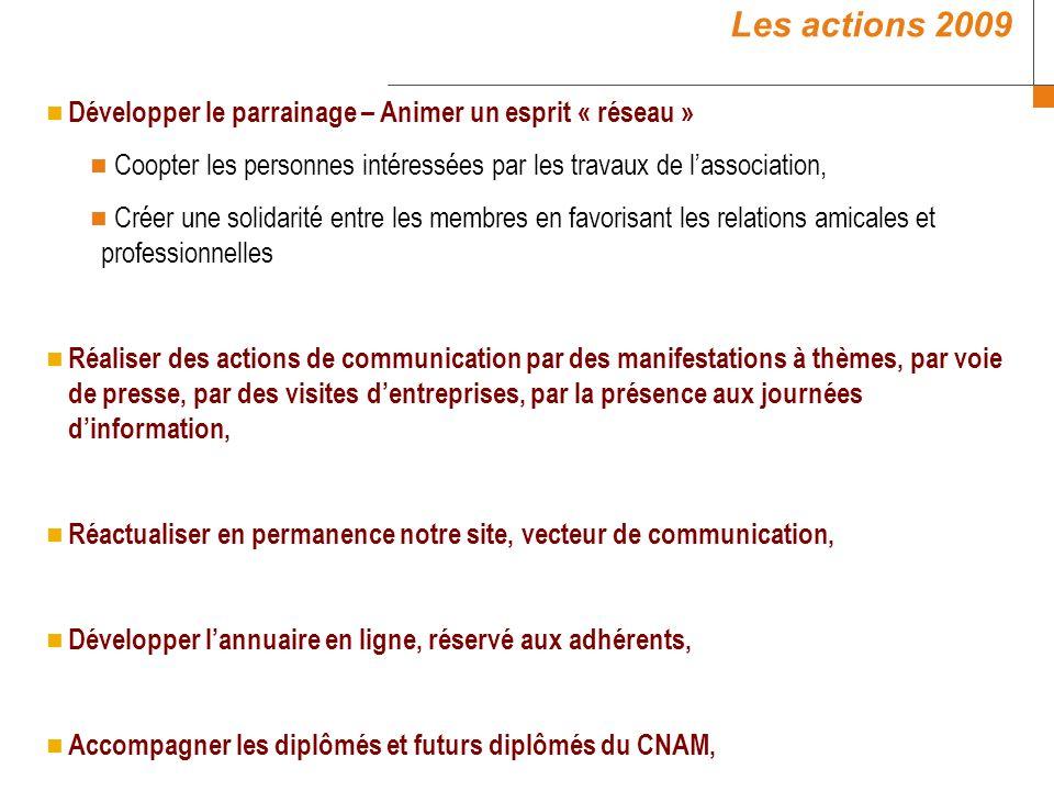 Les actions 2009 Développer le parrainage – Animer un esprit « réseau » Coopter les personnes intéressées par les travaux de l'association,