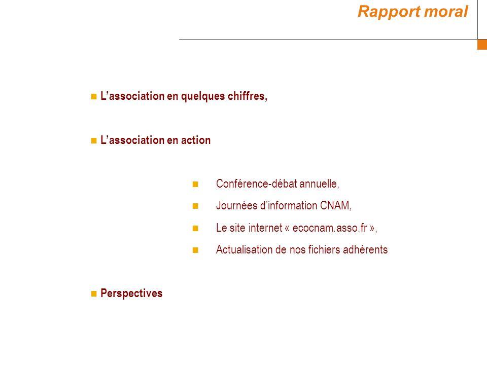 Rapport moral L'association en quelques chiffres,