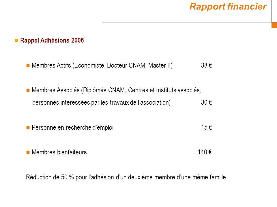 Rapport financier Rappel Adhésions 2008