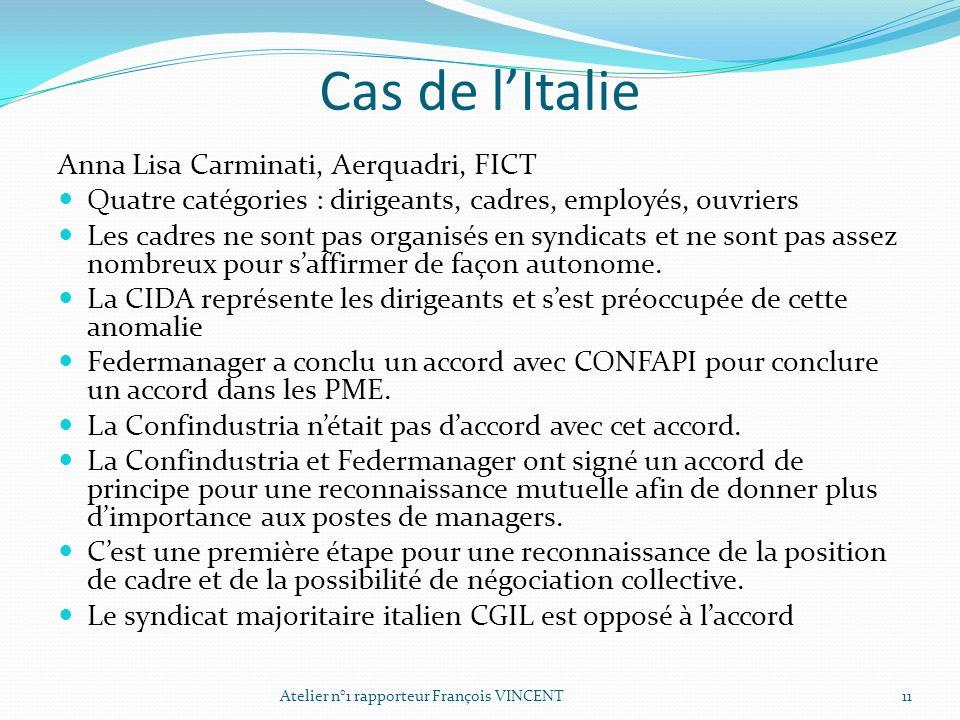 Cas de l'Italie Anna Lisa Carminati, Aerquadri, FICT