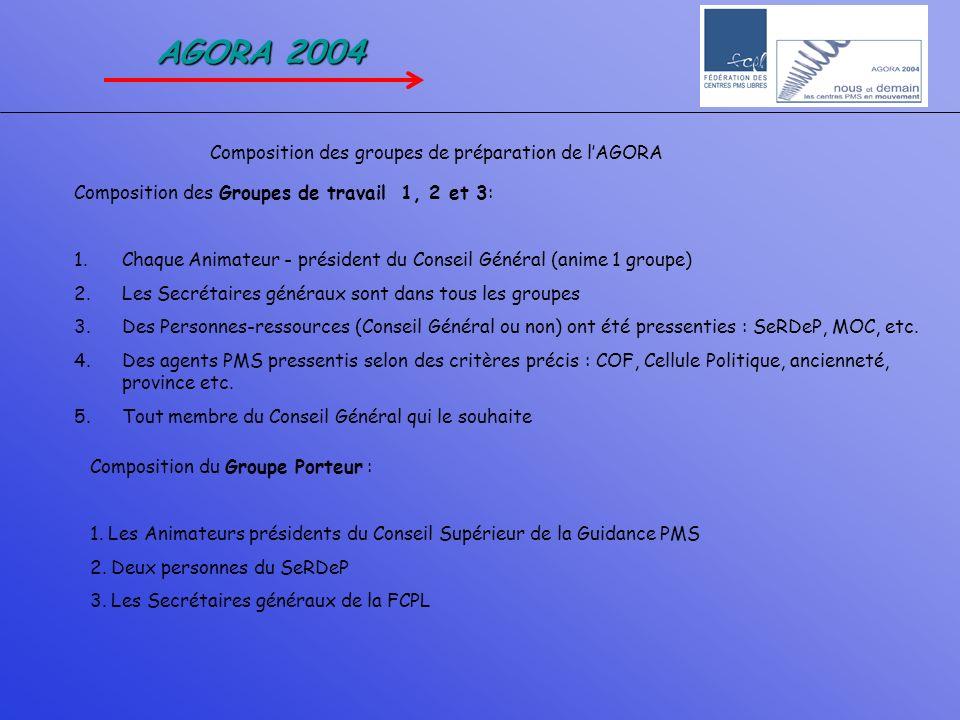 AGORA 2004 Composition des groupes de préparation de l'AGORA