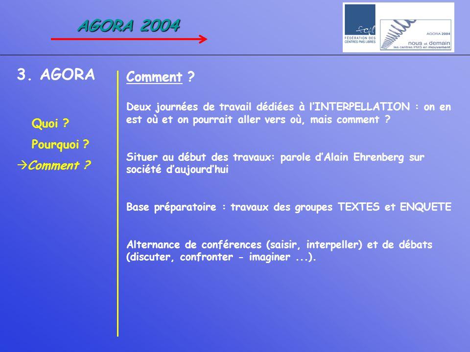 AGORA 2004 3. AGORA Comment Quoi Pourquoi Comment