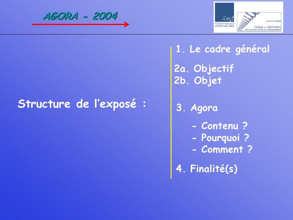 Structure de l'exposé :