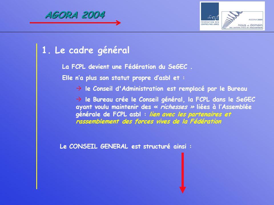 AGORA 2004 1. Le cadre général. La FCPL devient une Fédération du SeGEC . Elle n'a plus son statut propre d'asbl et :
