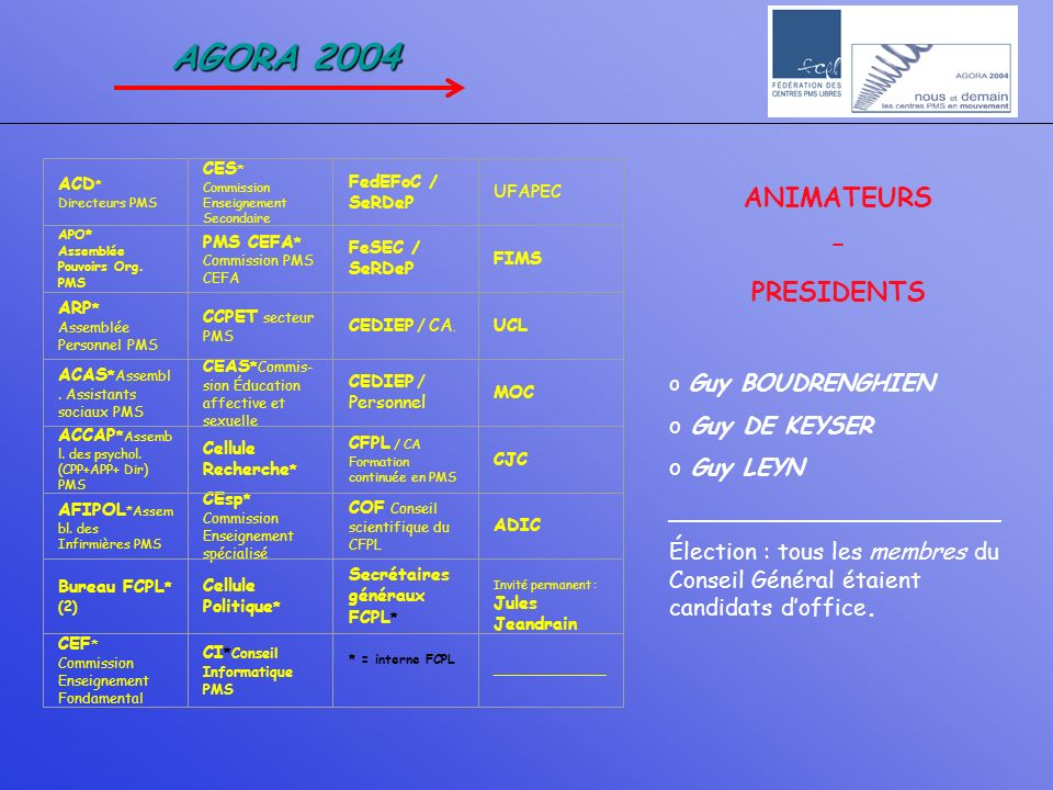 AGORA 2004 ANIMATEURS – PRESIDENTS Guy DE KEYSER Guy LEYN