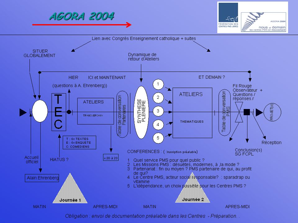 AGORA 2004