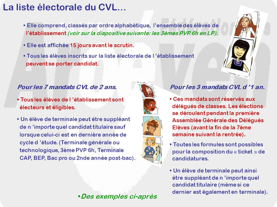 La liste électorale du CVL…