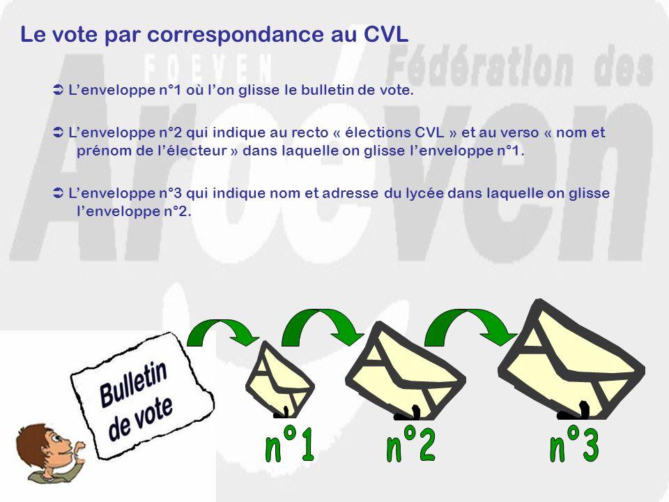 n°3 n°2 n°1 Le vote par correspondance au CVL