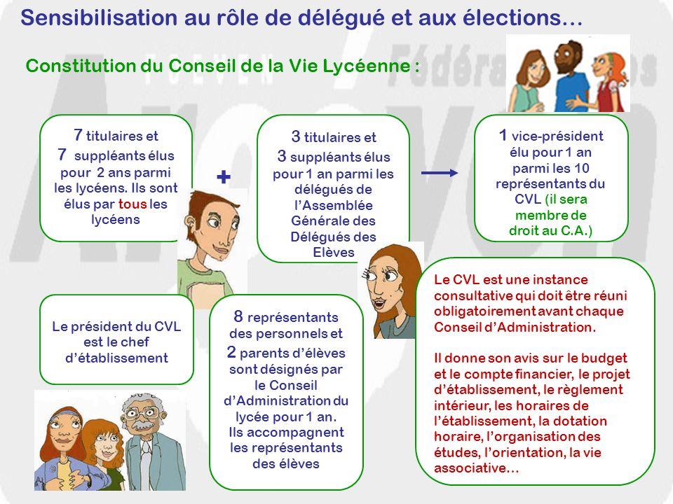 + Sensibilisation au rôle de délégué et aux élections…