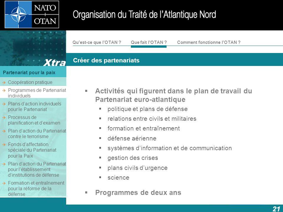 Activités qui figurent dans le plan de travail du Partenariat euro-atlantique