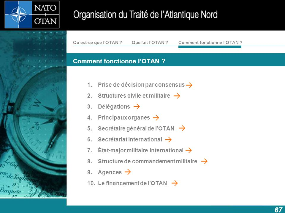 Comment fonctionne l'OTAN