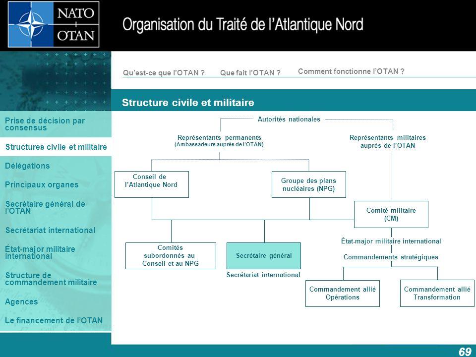 Structure civile et militaire