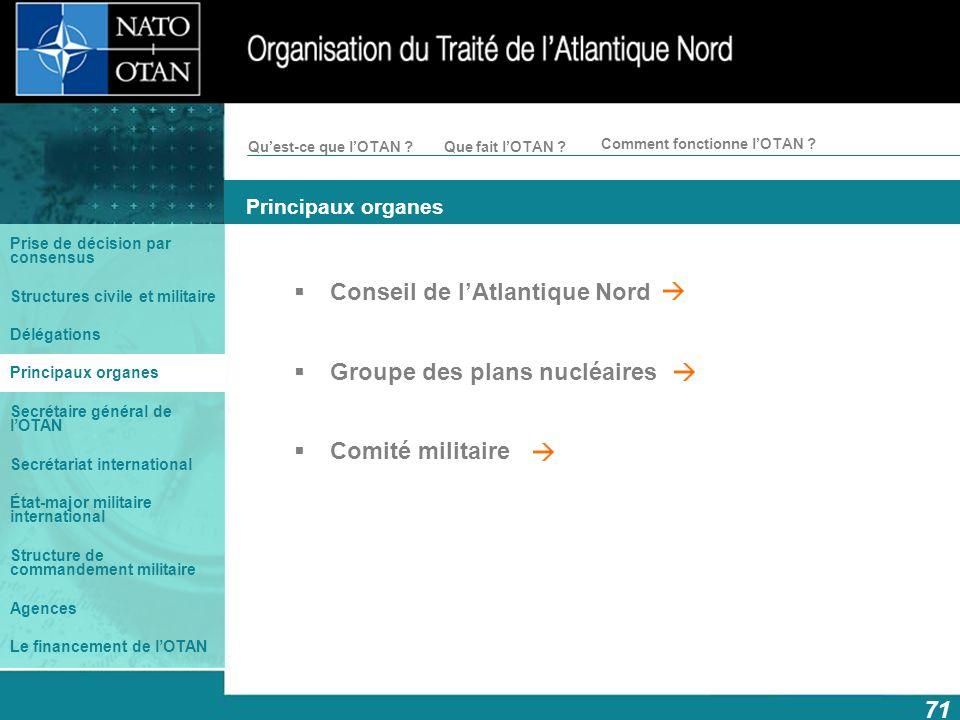 Conseil de l'Atlantique Nord Groupe des plans nucléaires