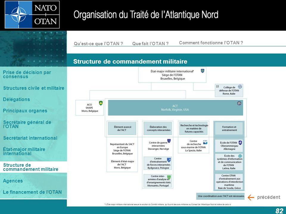 Structure de commandement militaire