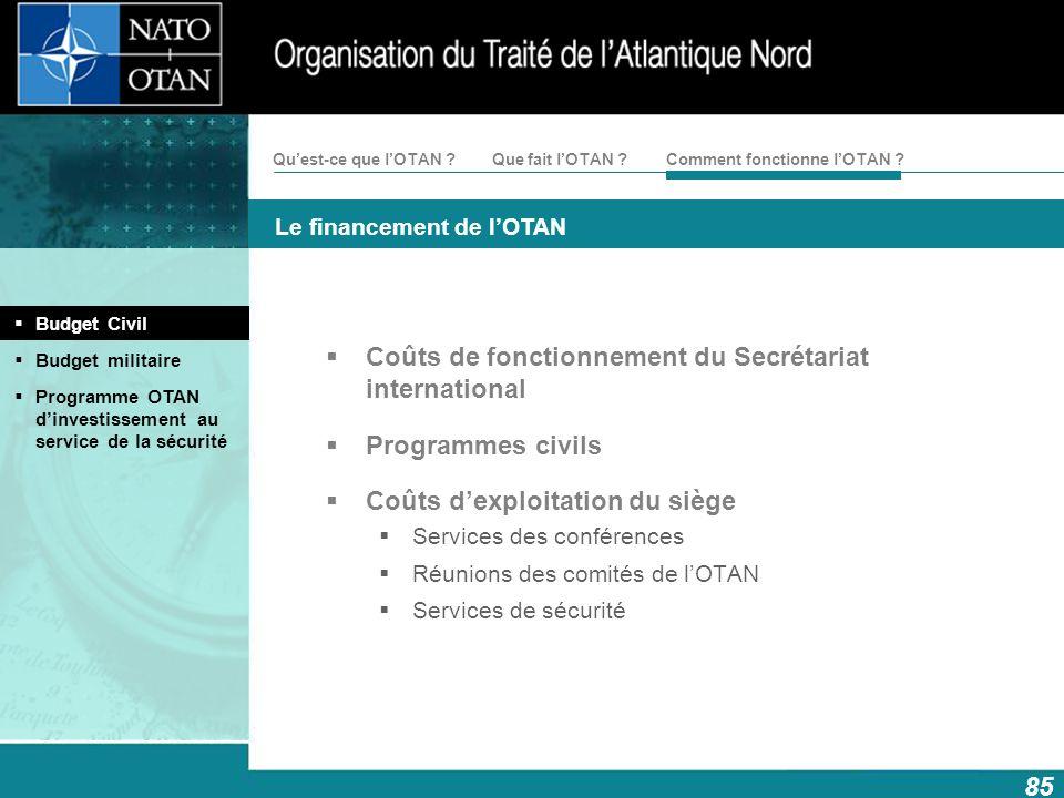Coûts de fonctionnement du Secrétariat international Programmes civils