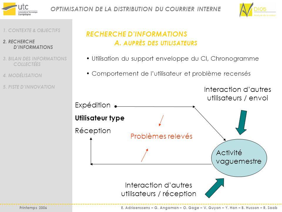 RECHERCHE D'INFORMATIONS A. AUPRÈS DES UTILISATEURS