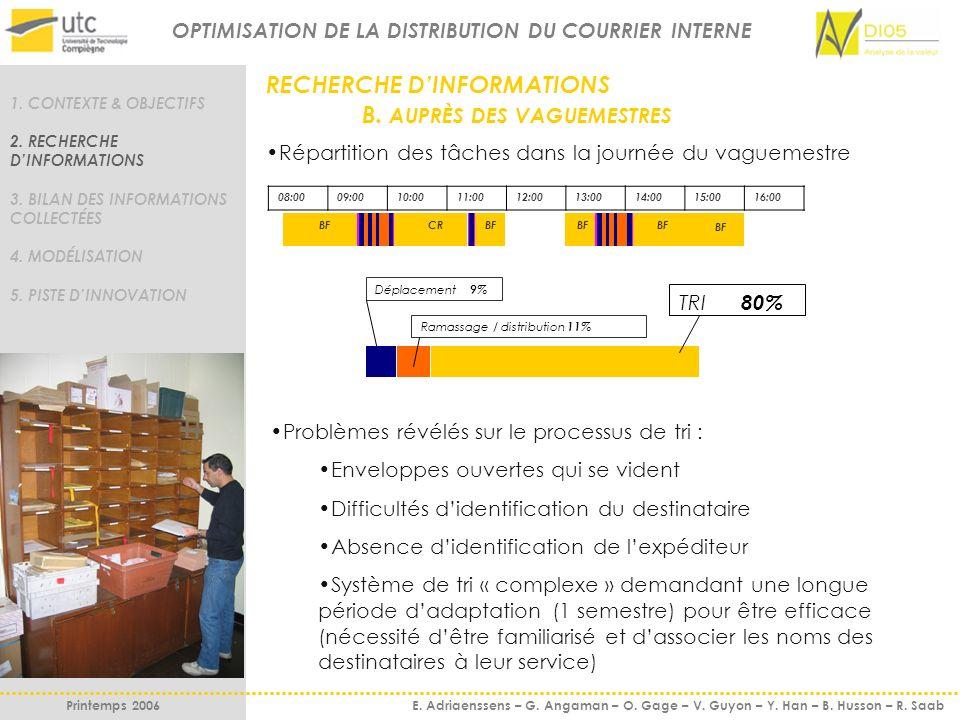 RECHERCHE D'INFORMATIONS B. AUPRÈS DES VAGUEMESTRES