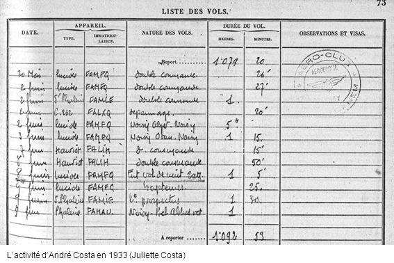 L'activité d'André Costa en 1933 (Juliette Costa)