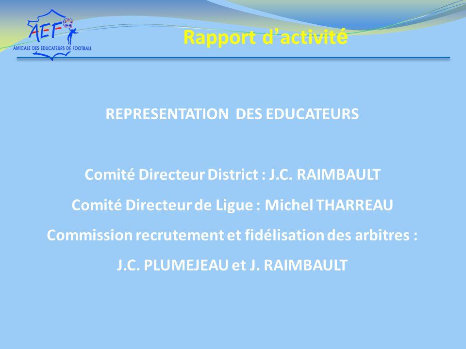 Rapport d'activité REPRESENTATION DES EDUCATEURS
