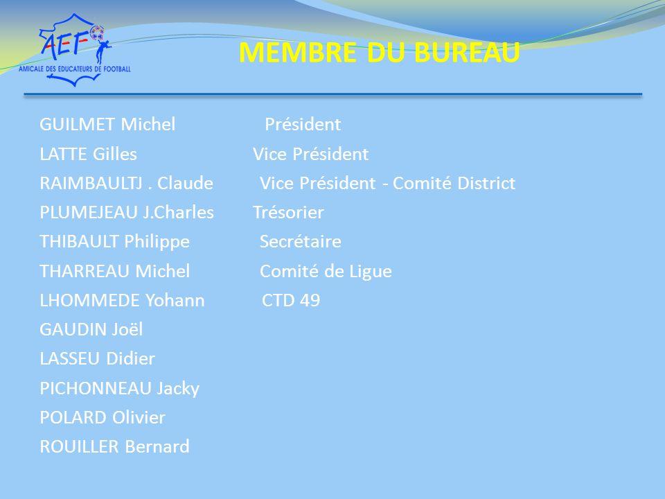 MEMBRE DU BUREAU GUILMET Michel Président LATTE Gilles Vice Président