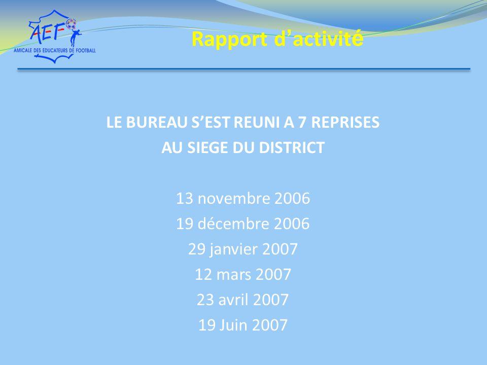 LE BUREAU S'EST REUNI A 7 REPRISES